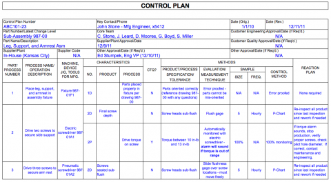 example of a completed control plan